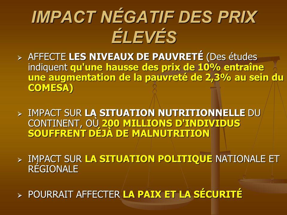 IMPACT NÉGATIF DES PRIX ÉLEVÉS AFFECTE LES NIVEAUX DE PAUVRETÉ (Des études indiquent qu une hausse des prix de 10% entraîne une augmentation de la pauvreté de 2,3% au sein du COMESA) AFFECTE LES NIVEAUX DE PAUVRETÉ (Des études indiquent qu une hausse des prix de 10% entraîne une augmentation de la pauvreté de 2,3% au sein du COMESA) IMPACT SUR LA SITUATION NUTRITIONNELLE DU CONTINENT, OÙ 200 MILLIONS D INDIVIDUS SOUFFRENT DÉJÀ DE MALNUTRITION IMPACT SUR LA SITUATION NUTRITIONNELLE DU CONTINENT, OÙ 200 MILLIONS D INDIVIDUS SOUFFRENT DÉJÀ DE MALNUTRITION IMPACT SUR LA SITUATION POLITIQUE NATIONALE ET RÉGIONALE IMPACT SUR LA SITUATION POLITIQUE NATIONALE ET RÉGIONALE POURRAIT AFFECTER LA PAIX ET LA SÉCURITÉ POURRAIT AFFECTER LA PAIX ET LA SÉCURITÉ