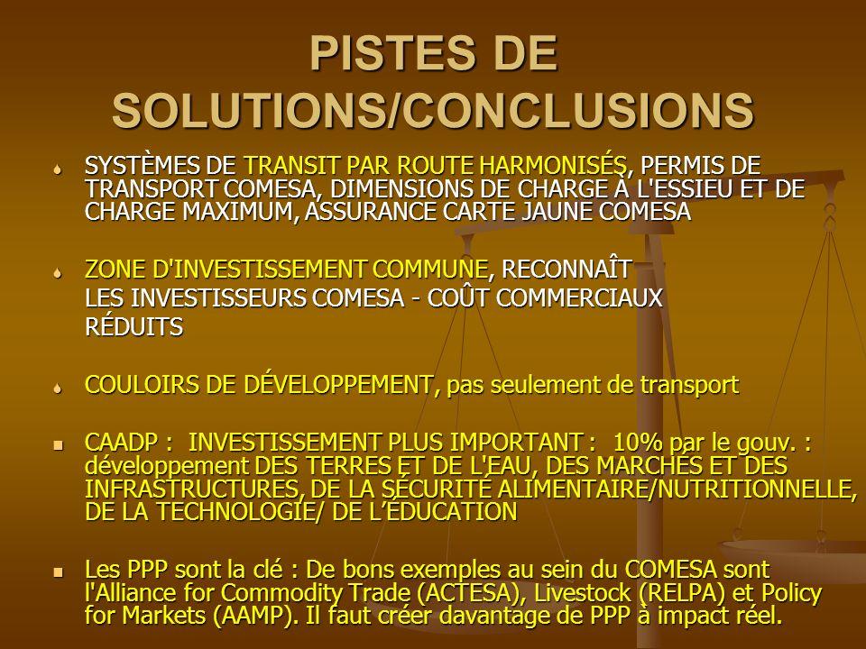 PISTES DE SOLUTIONS/CONCLUSIONS SYSTÈMES DE TRANSIT PAR ROUTE HARMONISÉS, PERMIS DE TRANSPORT COMESA, DIMENSIONS DE CHARGE À L ESSIEU ET DE CHARGE MAXIMUM, ASSURANCE CARTE JAUNE COMESA SYSTÈMES DE TRANSIT PAR ROUTE HARMONISÉS, PERMIS DE TRANSPORT COMESA, DIMENSIONS DE CHARGE À L ESSIEU ET DE CHARGE MAXIMUM, ASSURANCE CARTE JAUNE COMESA ZONE D INVESTISSEMENT COMMUNE, RECONNAÎT ZONE D INVESTISSEMENT COMMUNE, RECONNAÎT LES INVESTISSEURS COMESA - COÛT COMMERCIAUX RÉDUITS COULOIRS DE DÉVELOPPEMENT, pas seulement de transport COULOIRS DE DÉVELOPPEMENT, pas seulement de transport CAADP : INVESTISSEMENT PLUS IMPORTANT : 10% par le gouv.