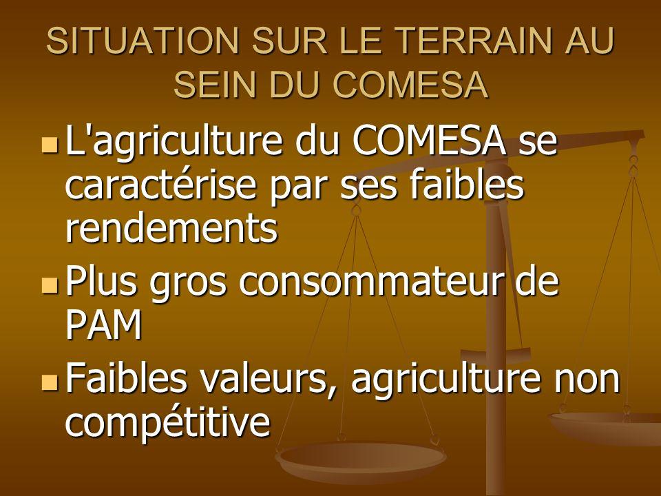 (1) PRODUCTION AGRICOLE PAR TÊTE EN CHUTE LIBRE