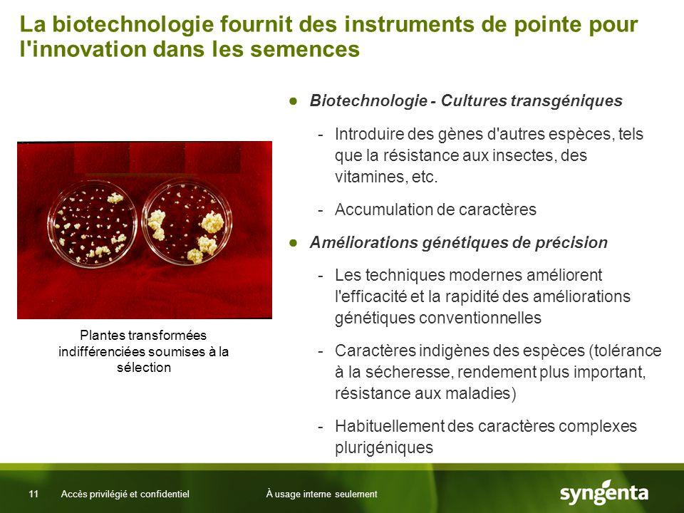 11 Accès privilégié et confidentielÀ usage interne seulement La biotechnologie fournit des instruments de pointe pour l'innovation dans les semences B