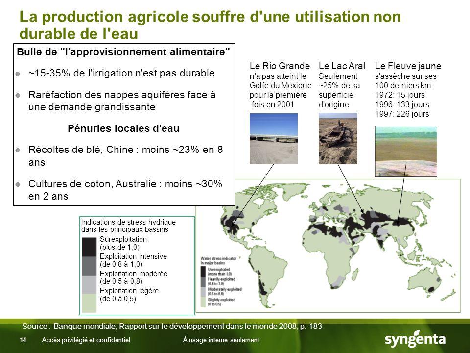 14 Accès privilégié et confidentielÀ usage interne seulement La production agricole souffre d'une utilisation non durable de l'eau Source : Banque mon