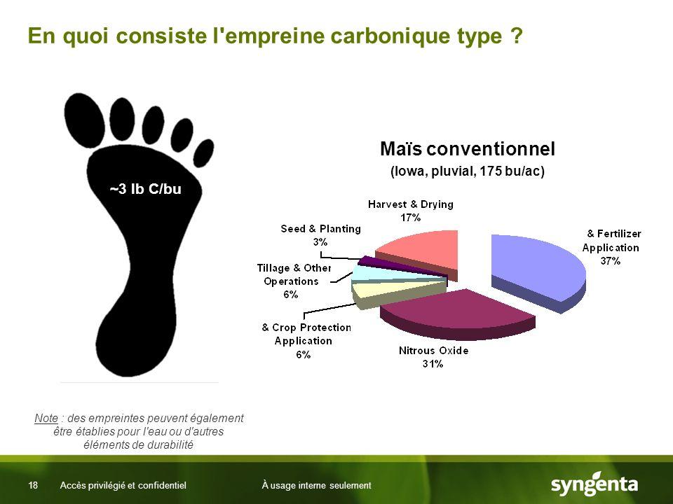 18 Accès privilégié et confidentielÀ usage interne seulement En quoi consiste l empreine carbonique type .