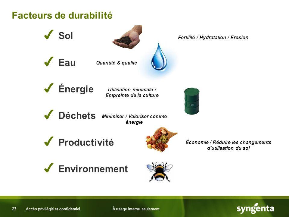 23 Accès privilégié et confidentielÀ usage interne seulement Facteurs de durabilité Sol Eau Énergie Déchets Productivité Environnement Quantité & qual