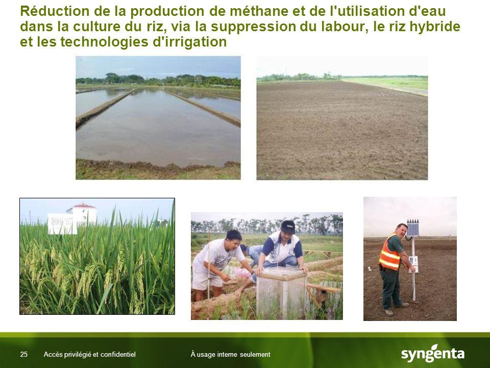 25 Accès privilégié et confidentielÀ usage interne seulement Réduction de la production de méthane et de l utilisation d eau dans la culture du riz, via la suppression du labour, le riz hybride et les technologies d irrigation