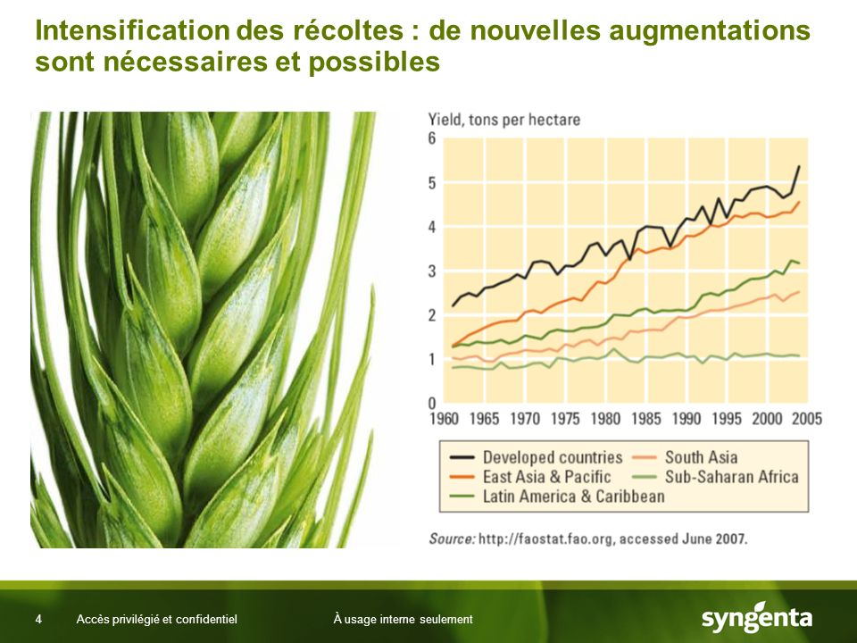 4 Accès privilégié et confidentielÀ usage interne seulement Intensification des récoltes : de nouvelles augmentations sont nécessaires et possibles