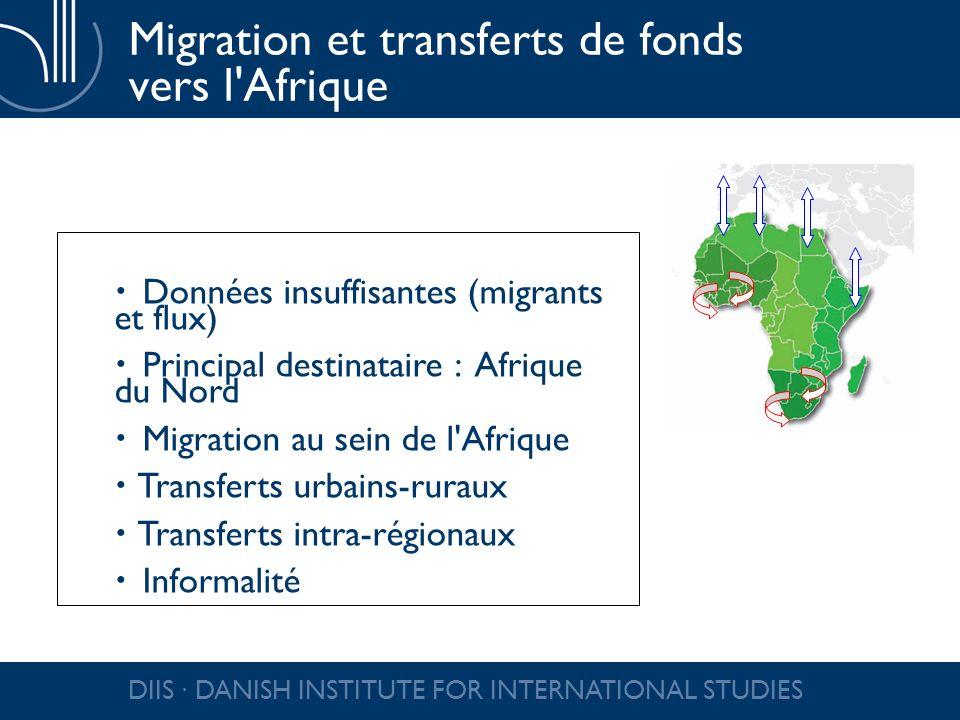 DIIS DANISH INSTITUTE FOR INTERNATIONAL STUDIES Migration et transferts de fonds vers l'Afrique Données insuffisantes (migrants et flux) Principal des