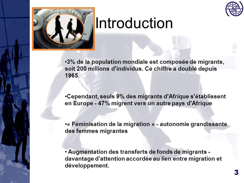 3 Introduction 3% de la population mondiale est composée de migrants, soit 200 millions d individus.