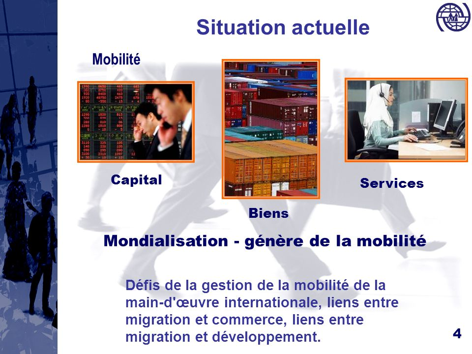 4 Situation actuelle Mobilité Biens Services Capital Mondialisation - génère de la mobilité Défis de la gestion de la mobilité de la main-d œuvre internationale, liens entre migration et commerce, liens entre migration et développement.