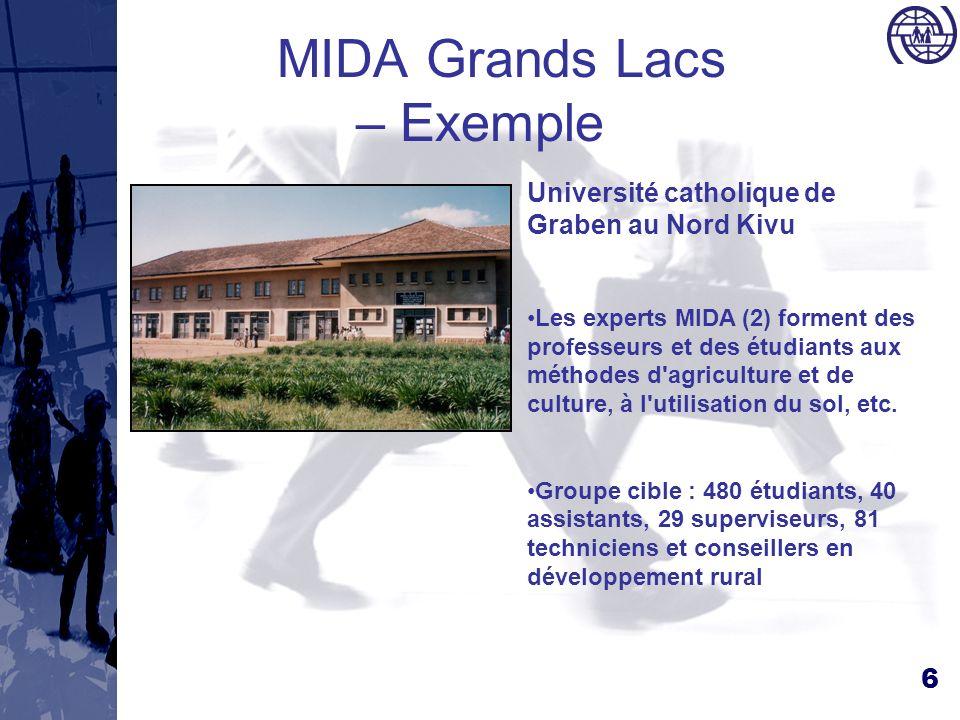 6 MIDA Grands Lacs – Exemple Université catholique de Graben au Nord Kivu Les experts MIDA (2) forment des professeurs et des étudiants aux méthodes d agriculture et de culture, à l utilisation du sol, etc.