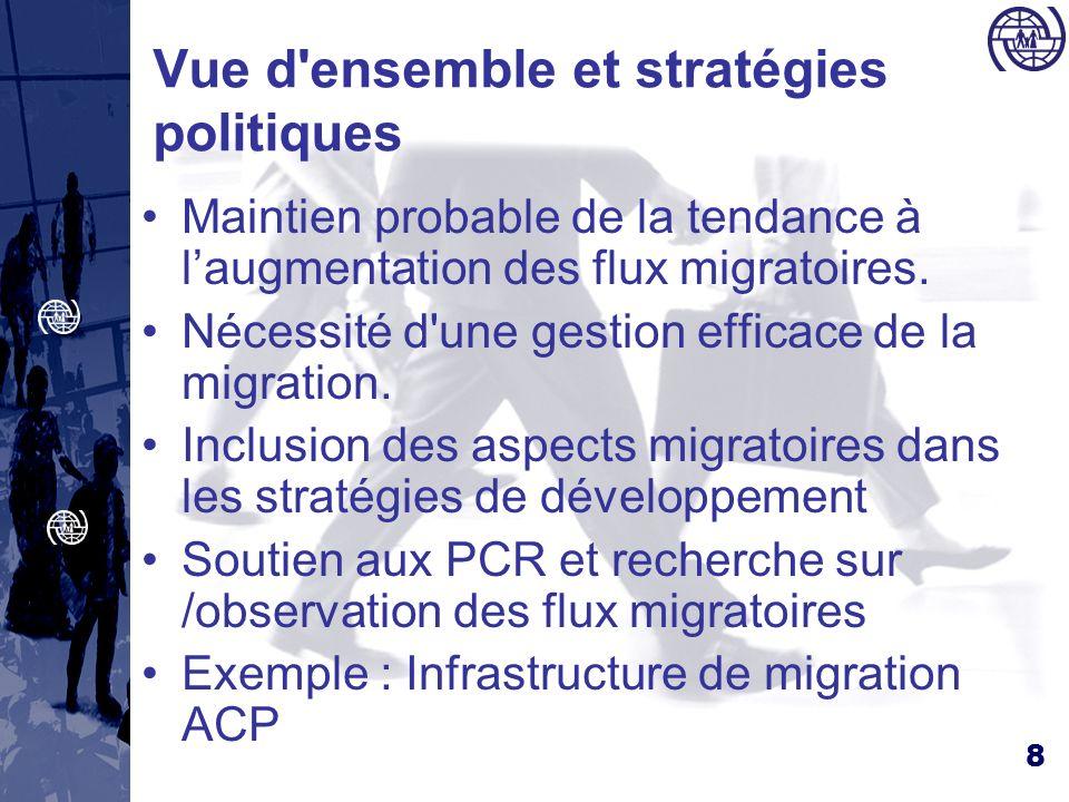 8 Vue d ensemble et stratégies politiques Maintien probable de la tendance à laugmentation des flux migratoires.