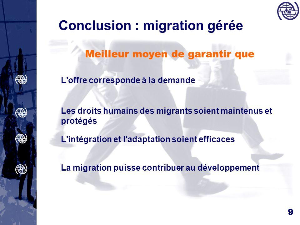 9 Conclusion : migration gérée Les droits humains des migrants soient maintenus et protégés L intégration et l adaptation soient efficaces Meilleur moyen de garantir que La migration puisse contribuer au développement L offre corresponde à la demande