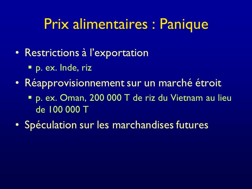 Prix alimentaires : Panique Restrictions à lexportation p.