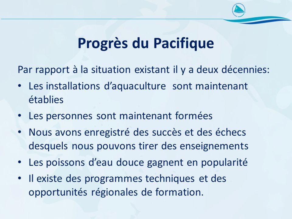 Progrès du Pacifique Par rapport à la situation existant il y a deux décennies: Les installations daquaculture sont maintenant établies Les personnes