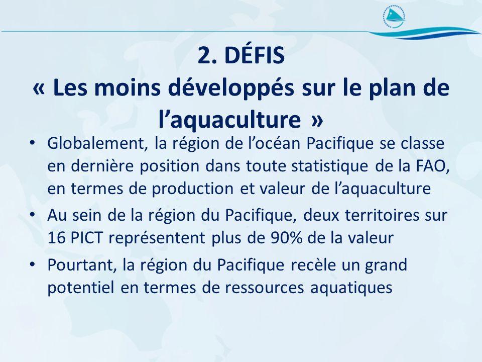 2. DÉFIS « Les moins développés sur le plan de laquaculture » Globalement, la région de locéan Pacifique se classe en dernière position dans toute sta