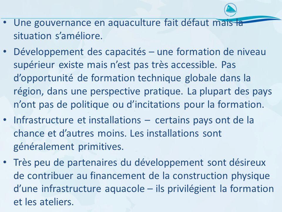 Une gouvernance en aquaculture fait défaut mais la situation saméliore. Développement des capacités – une formation de niveau supérieur existe mais ne