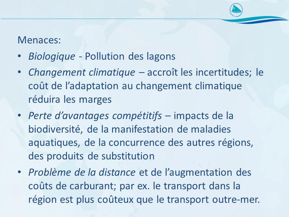 Menaces: Biologique - Pollution des lagons Changement climatique – accroît les incertitudes; le coût de ladaptation au changement climatique réduira l