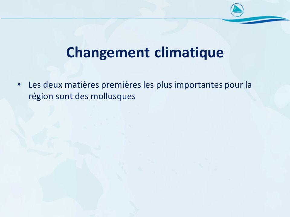 Changement climatique Les deux matières premières les plus importantes pour la région sont des mollusques