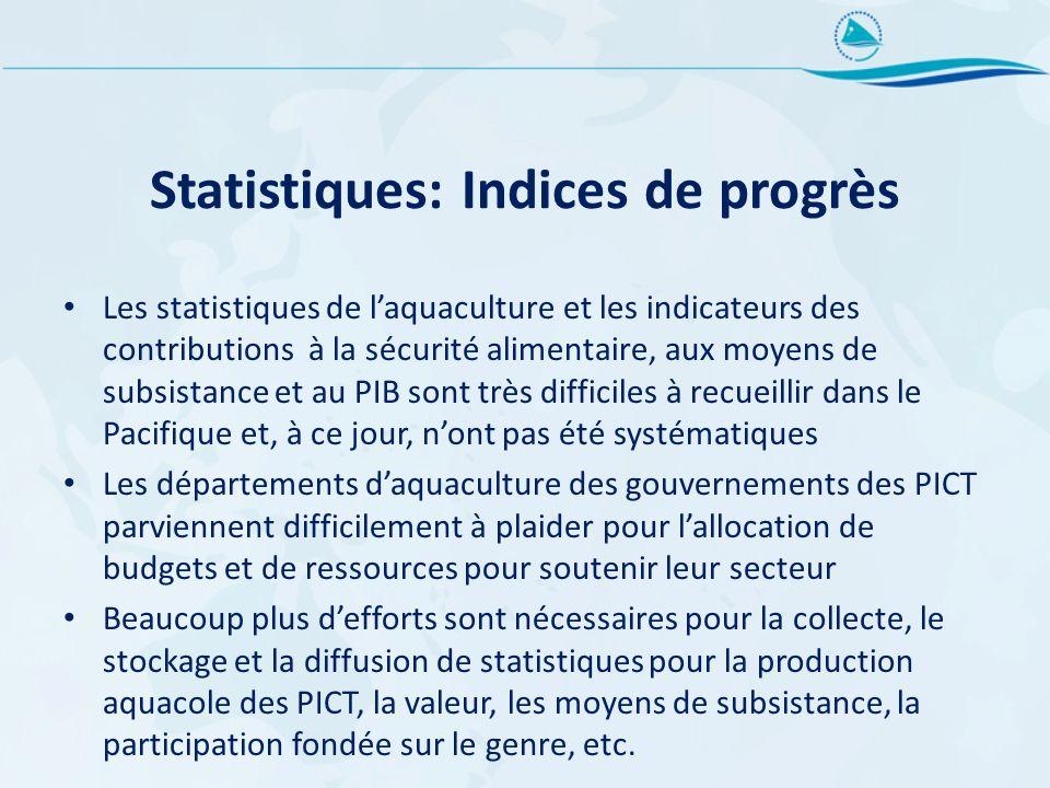 Statistiques: Indices de progrès Les statistiques de laquaculture et les indicateurs des contributions à la sécurité alimentaire, aux moyens de subsis