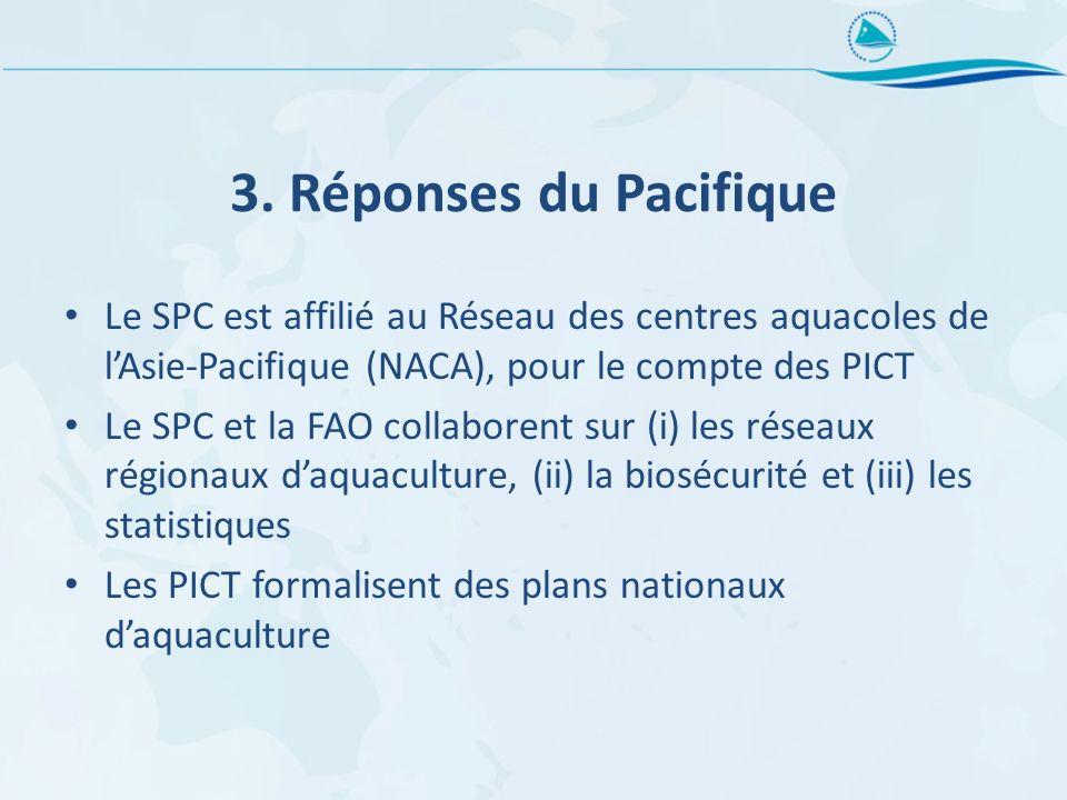 3. Réponses du Pacifique Le SPC est affilié au Réseau des centres aquacoles de lAsie-Pacifique (NACA), pour le compte des PICT Le SPC et la FAO collab