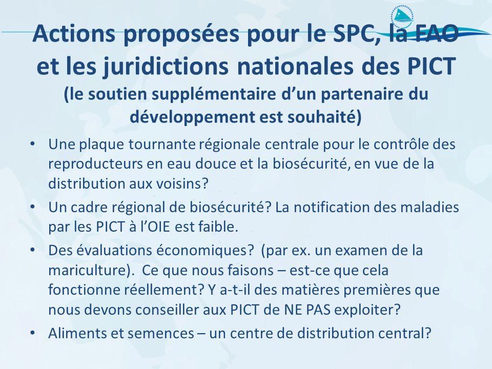 Actions proposées pour le SPC, la FAO et les juridictions nationales des PICT (le soutien supplémentaire dun partenaire du développement est souhaité)