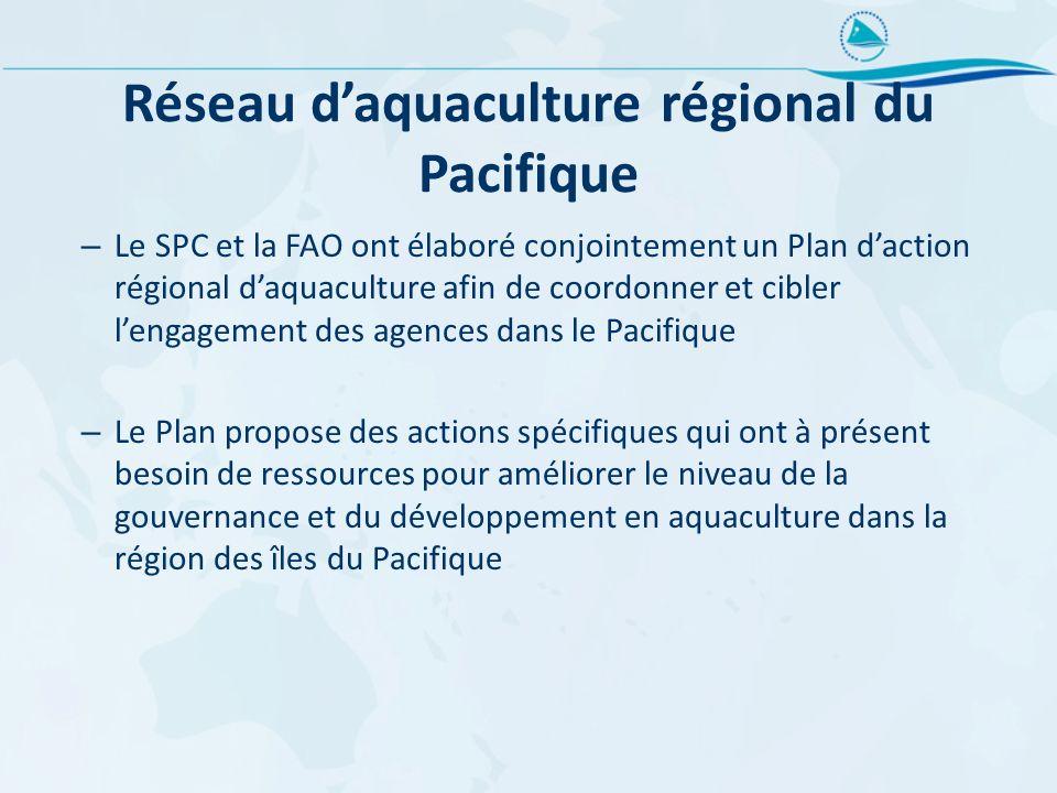Réseau daquaculture régional du Pacifique – Le SPC et la FAO ont élaboré conjointement un Plan daction régional daquaculture afin de coordonner et cib