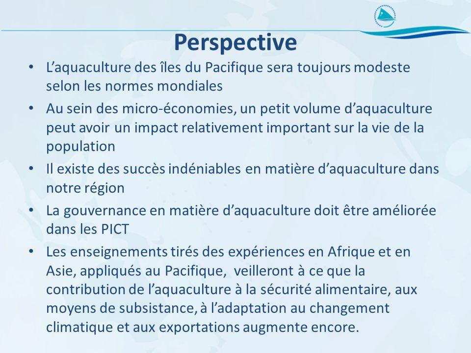 Perspective Laquaculture des îles du Pacifique sera toujours modeste selon les normes mondiales Au sein des micro-économies, un petit volume daquacult