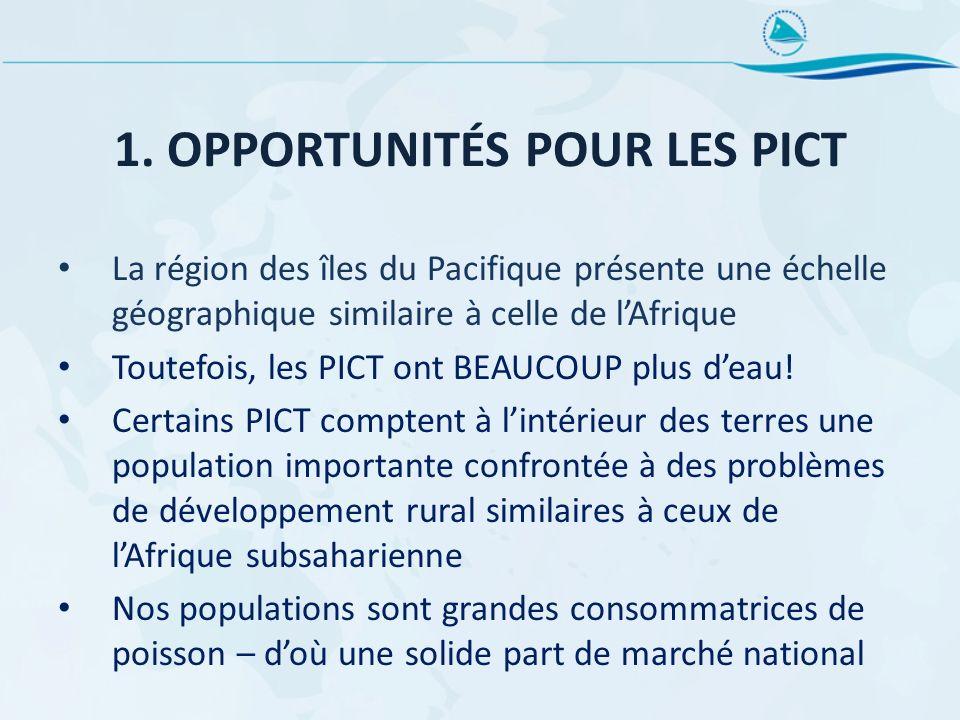 1. OPPORTUNITÉS POUR LES PICT La région des îles du Pacifique présente une échelle géographique similaire à celle de lAfrique Toutefois, les PICT ont
