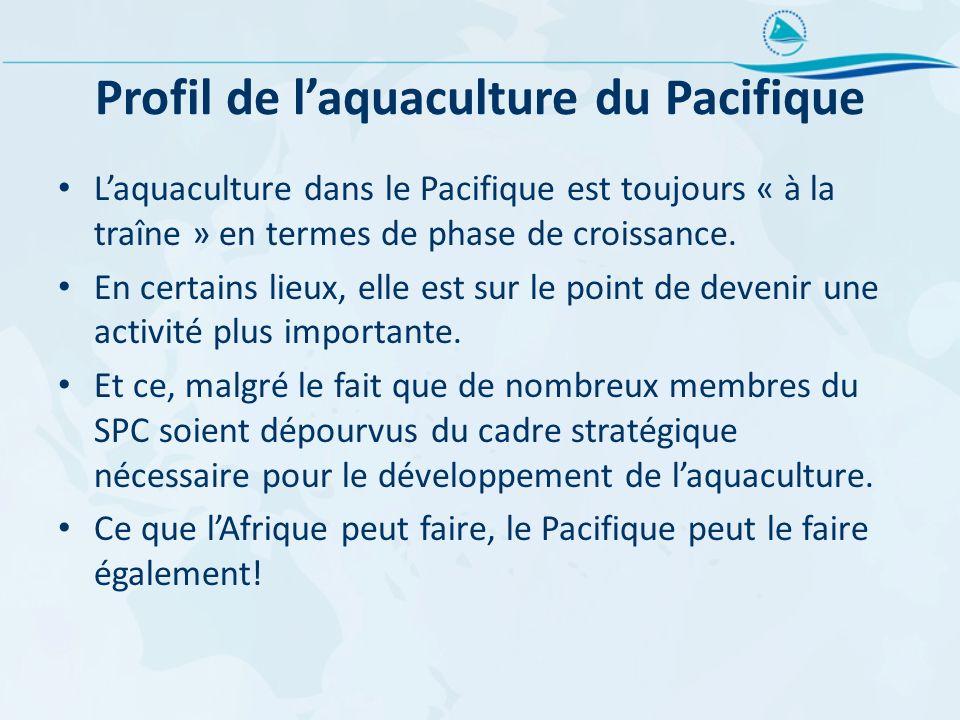 Profil de laquaculture du Pacifique Laquaculture dans le Pacifique est toujours « à la traîne » en termes de phase de croissance. En certains lieux, e