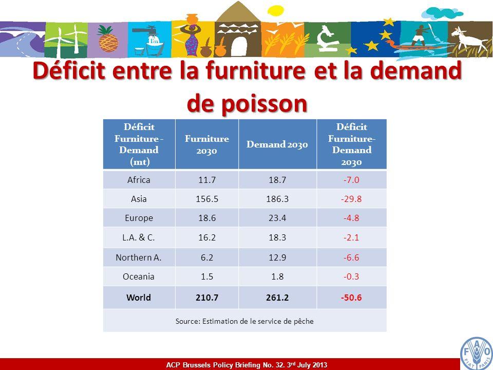 ACP Brussels Policy Briefing No. 32. 3 rd July 2013 Maladies et santé publique
