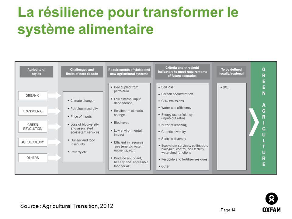 Page 14 La résilience pour transformer le système alimentaire Source : Agricultural Transition, 2012