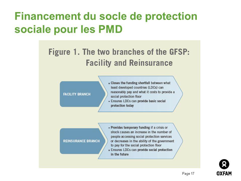 Page 17 Financement du socle de protection sociale pour les PMD
