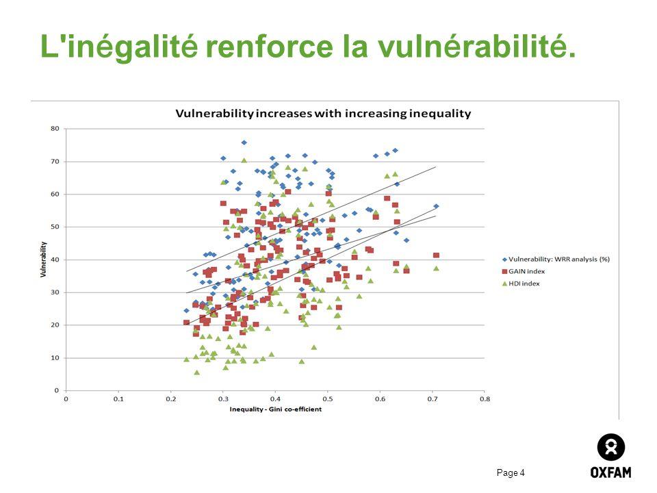 Page 4 L inégalité renforce la vulnérabilité.