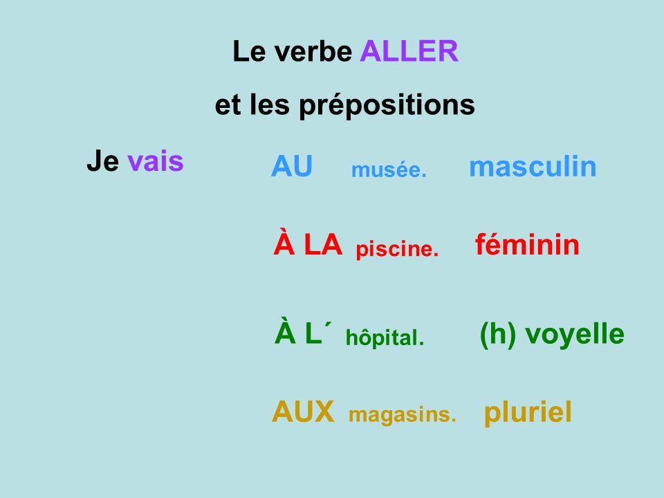 Le verbe ALLER et les prépositions Je vais AU À LA À L´ AUX masculin féminin (h) voyelle pluriel musée.