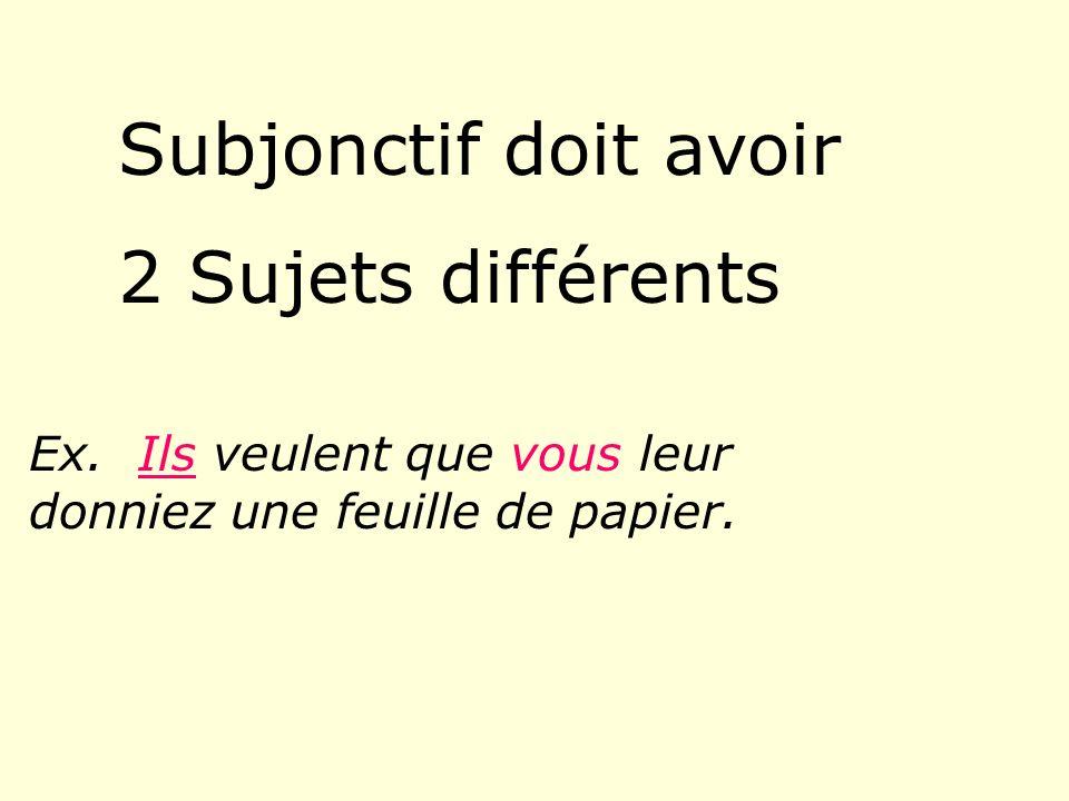 Subjonctif doit avoir 2 Sujets différents Ex.