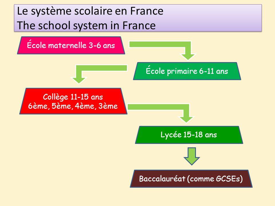 Le système scolaire en France The school system in France Collège 11-15 ans 6ème, 5ème, 4ème, 3ème École maternelle 3-6 ans École primaire 6-11 ans Ly