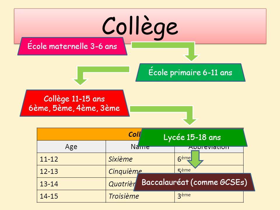 Collège Collège 11-15 ans 6ème, 5ème, 4ème, 3ème Collège AgeNameAbbreviation 11-12Sixième6 ème 12-13Cinquième5 ème 13-14Quatrième4 ème 14-15Troisième3