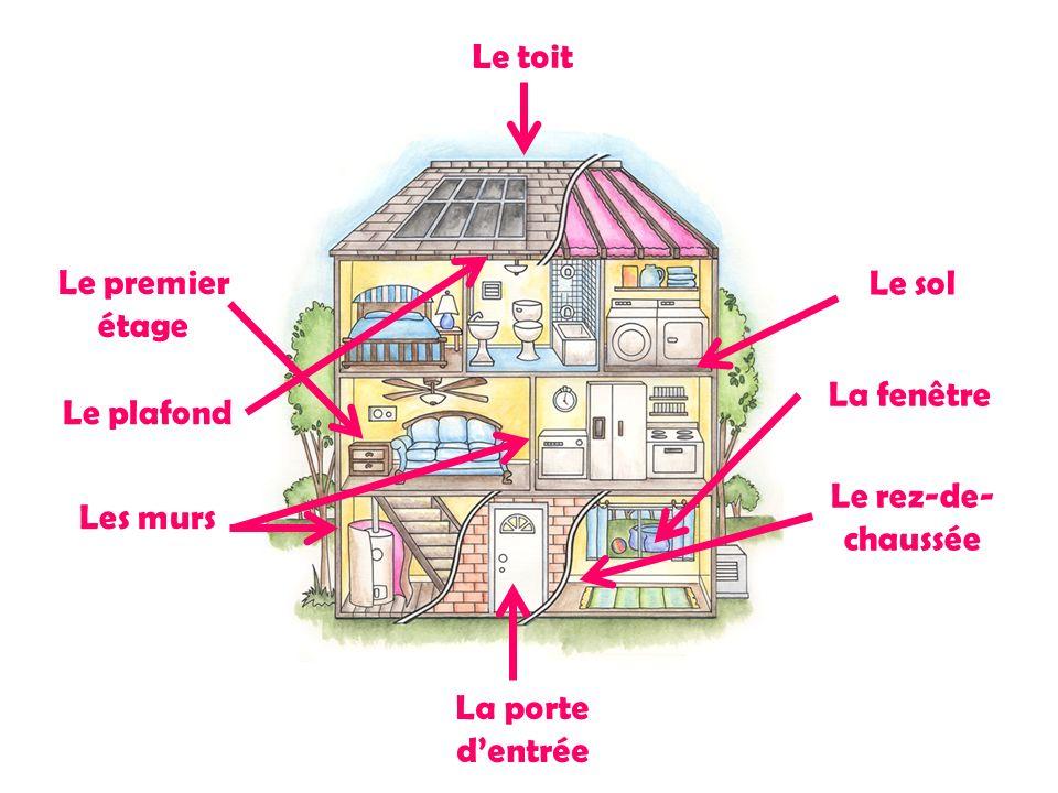 Le toit Le plafond Les murs Le sol Le rez-de- chaussée La porte dentrée Le premier étage La fenêtre