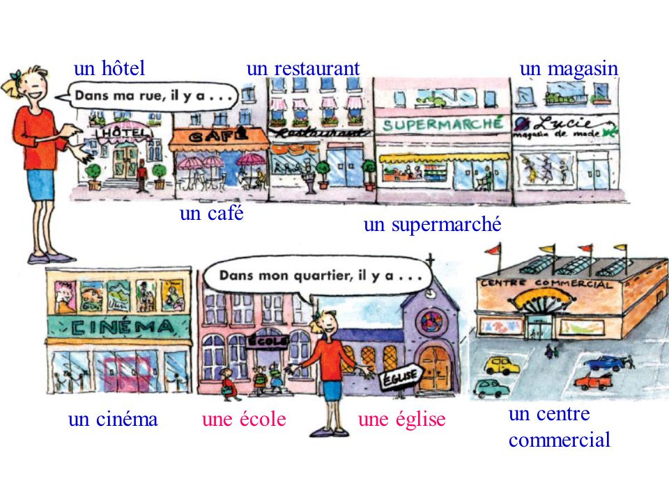 un hôtel un café un restaurant un supermarché un magasin un cinémaune écoleune église un centre commercial