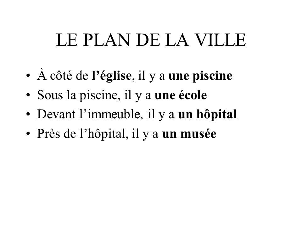 LE PLAN DE LA VILLE À côté de léglise, il y a une piscine Sous la piscine, il y a une école Devant limmeuble, il y a un hôpital Près de lhôpital, il y a un musée