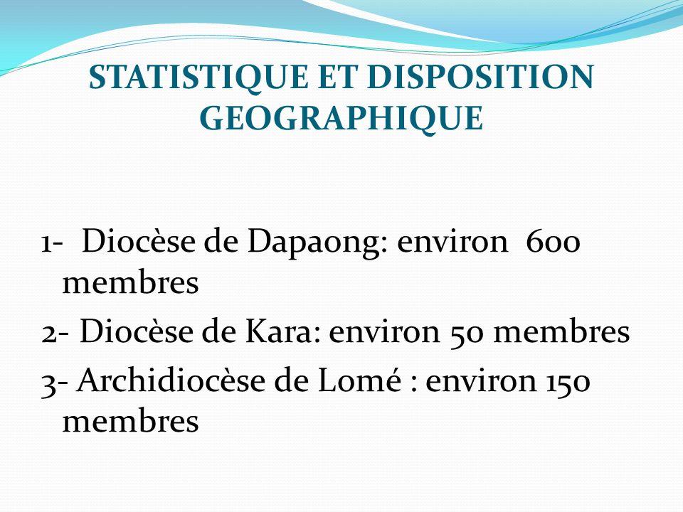 STATISTIQUE ET DISPOSITION GEOGRAPHIQUE 1- Diocèse de Dapaong: environ 600 membres 2- Diocèse de Kara: environ 50 membres 3- Archidiocèse de Lomé : en
