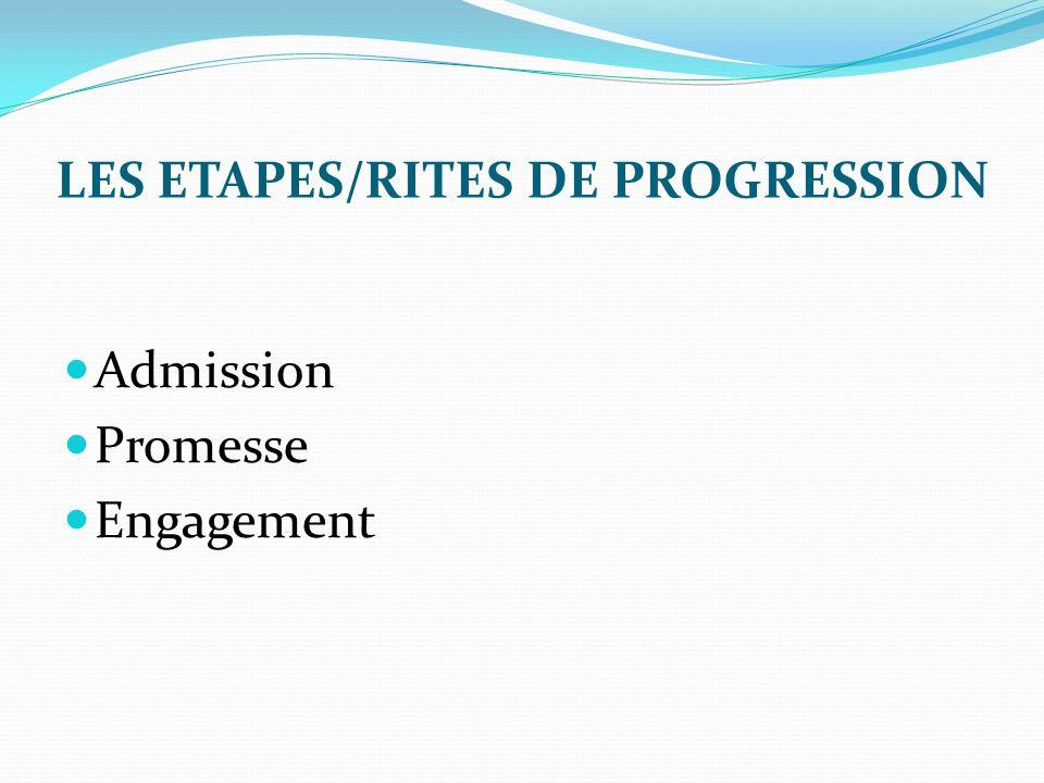 LES ETAPES/RITES DE PROGRESSION Admission Promesse Engagement