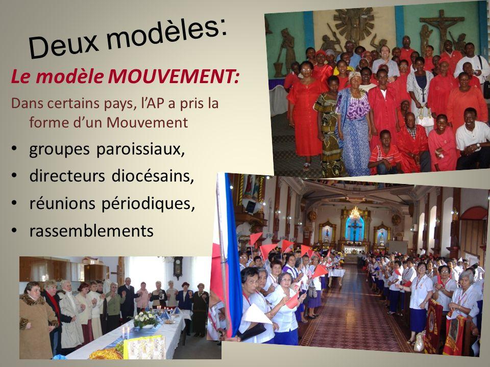 Deux modèles: Le modèle MOUVEMENT: Dans certains pays, lAP a pris la forme dun Mouvement groupes paroissiaux, directeurs diocésains, réunions périodiques, rassemblements