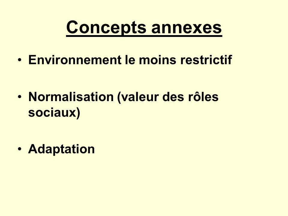 Concepts annexes Environnement le moins restrictif Normalisation (valeur des rôles sociaux) Adaptation