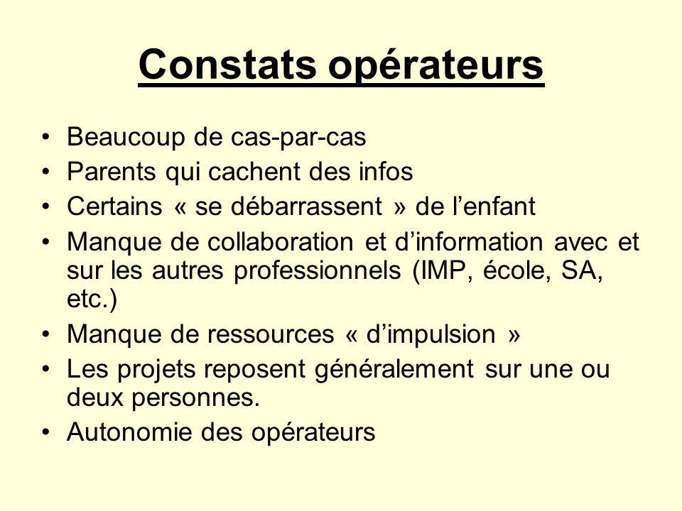 Constats opérateurs Beaucoup de cas-par-cas Parents qui cachent des infos Certains « se débarrassent » de lenfant Manque de collaboration et dinformat