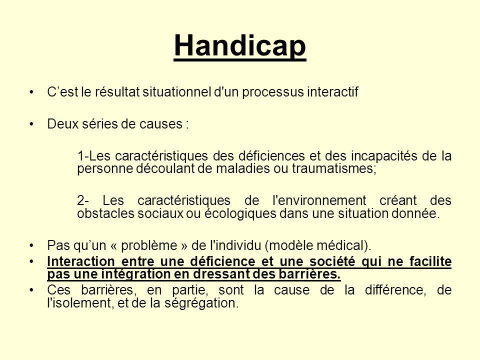 Handicap Cest le résultat situationnel d'un processus interactif Deux séries de causes : 1-Les caractéristiques des déficiences et des incapacités de