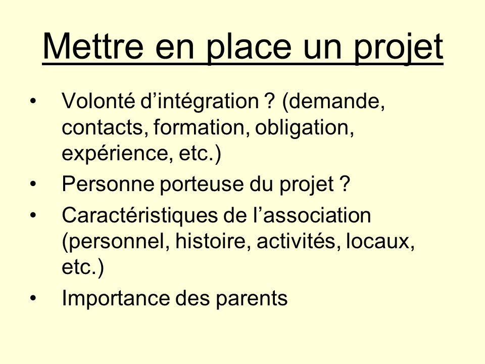 Mettre en place un projet Volonté dintégration ? (demande, contacts, formation, obligation, expérience, etc.) Personne porteuse du projet ? Caractéris