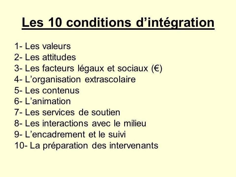 Les 10 conditions dintégration 1- Les valeurs 2- Les attitudes 3- Les facteurs légaux et sociaux () 4- Lorganisation extrascolaire 5- Les contenus 6-