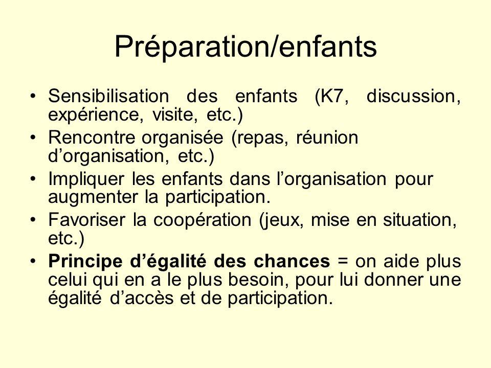 Préparation/enfants Sensibilisation des enfants (K7, discussion, expérience, visite, etc.) Rencontre organisée (repas, réunion dorganisation, etc.) Im