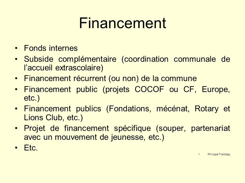 Financement Fonds internes Subside complémentaire (coordination communale de laccueil extrascolaire) Financement récurrent (ou non) de la commune Fina