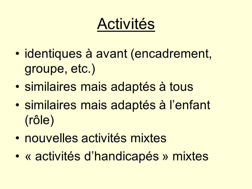 Activités identiques à avant (encadrement, groupe, etc.) similaires mais adaptés à tous similaires mais adaptés à lenfant (rôle) nouvelles activités m